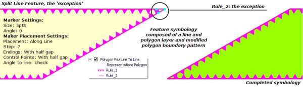 Triangle symnbol along polygon outline - Figure 2