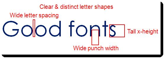 CDWM - Good Fonts
