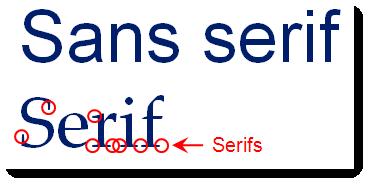 CDWM - Serifs