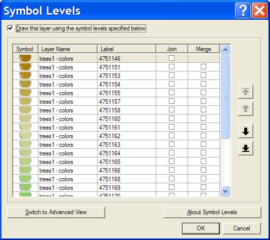 Symbol Levels dialog