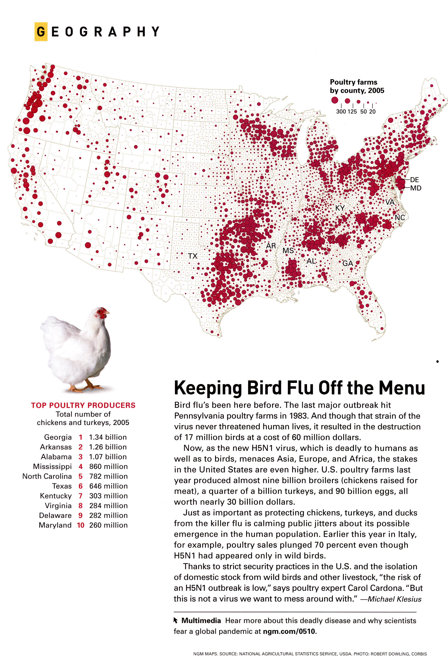 NGS Poultry Map