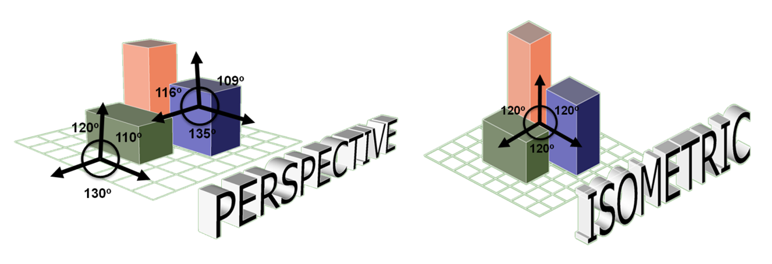 Arcgis how to show raster in perspective view