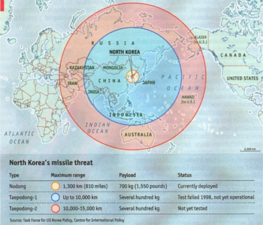 Economist 05-03-2003