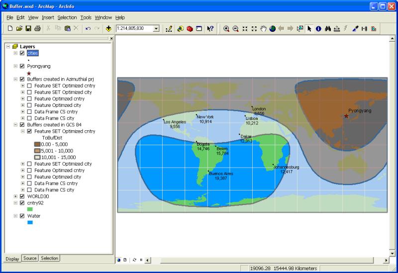 Figure 6 - Feature Set Optimized (poly)