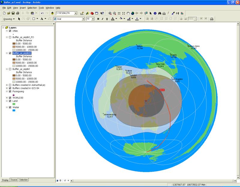 Figure 9 - Feature set optimized - AzED