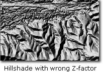 Z factor - Figure 2