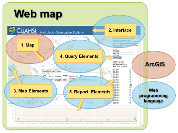DOO - Web Maps