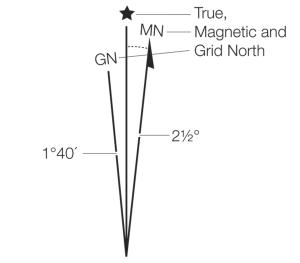 DD Figure 1