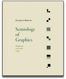 Semiology Thumb