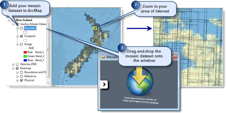 how to make zoom in 2 datasets in arcgis