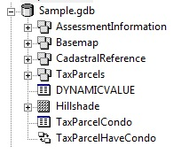 Sample Geodatabase Contents