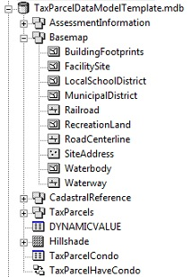 Basemap in Template Geodatabase