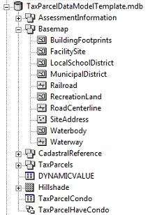 Basemap in Template Geodatabase