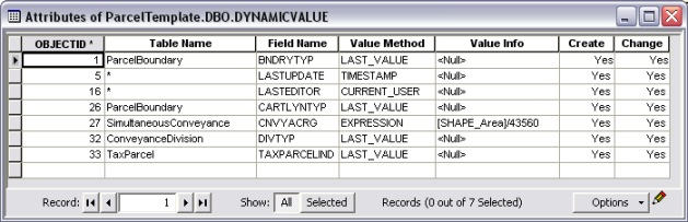 Dynamic Values Table