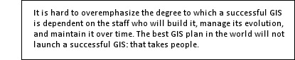 Quote by Dr. Roger Tomlinson that a successful GIS depends on staff