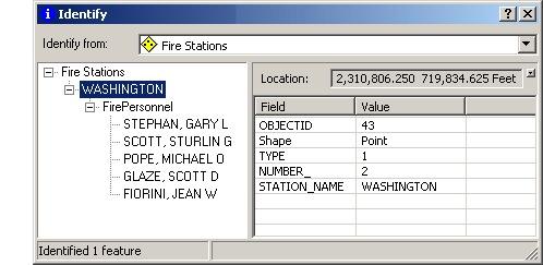 Identify window for Washington station