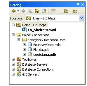 Map document and its default geodatabase