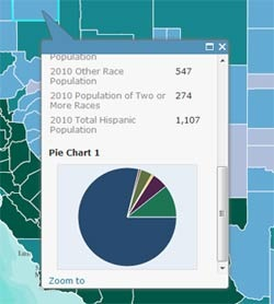 how to add a count attribute arcgis